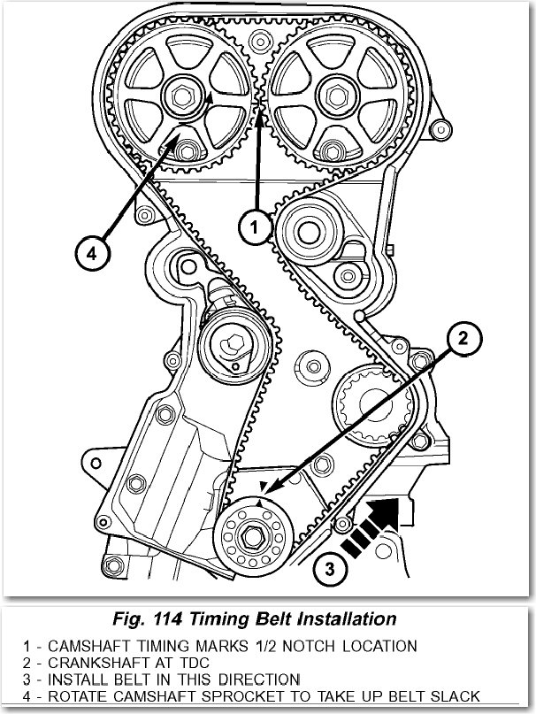 Where Can I Get The Timing Chain Marks For A 2006 Dodge