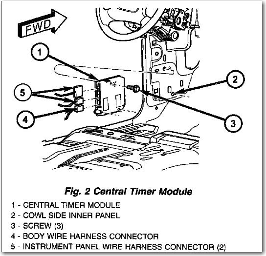 C Er Wiring Harness Get Free Image About further Chevy Metro Fuse Box Diagram besides 94 Corolla Starter Location On likewise 2001 Dodge Dakota Club Timing Chain Pdf likewise  on 1997 geo prizm starter solenoid