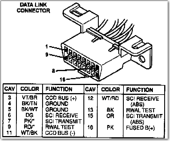 On A 1996 Dodge Ram 1500 With A 3 9l Engine  I Need A Wiring Schematic For The Ecm That Shows
