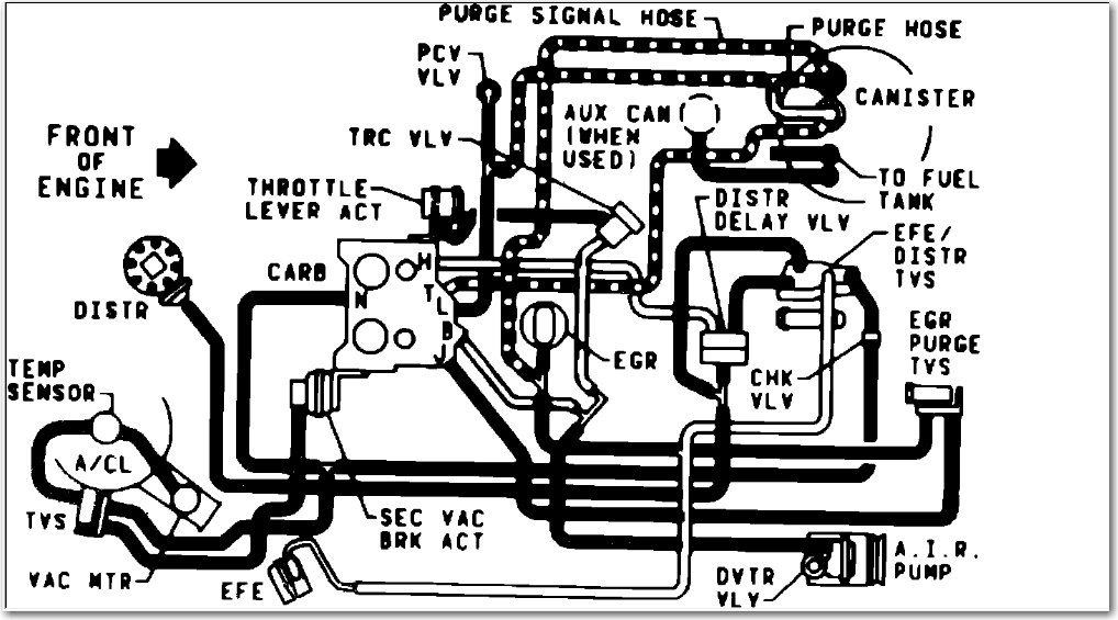 where can i get a vacuum diagram for a 1984 chevy 7 2 l