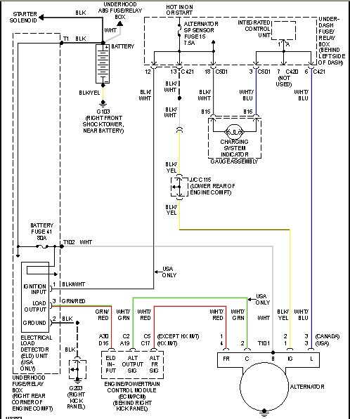 i have a 99 honda civic and my fuse for my alternator ... honda civic speedo wiring schematics