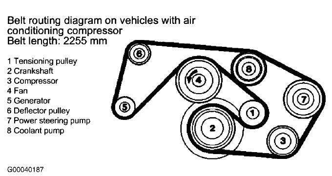 ford serpentine belt tensioner tool