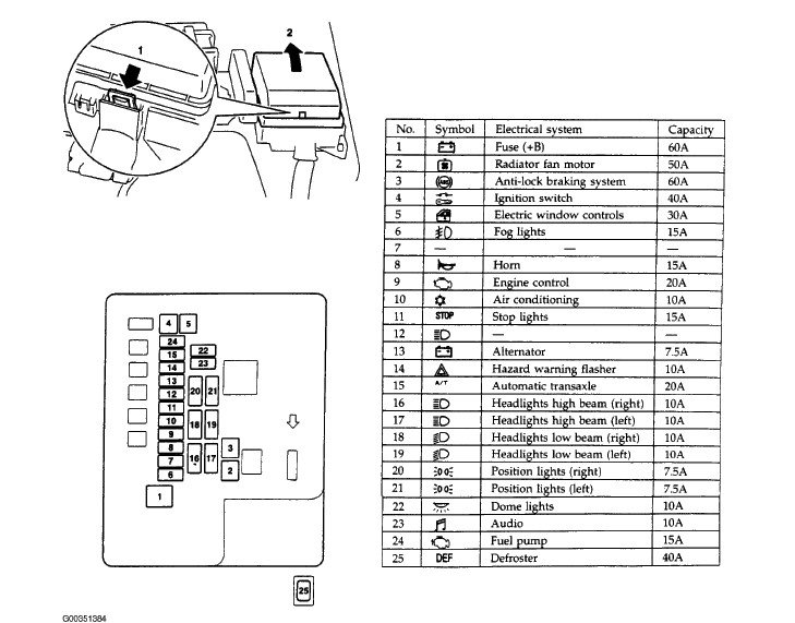 dodge avenger 2008 fuse box for horn 2008 dodge avenger hood wiring diagram