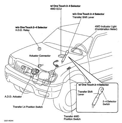 subaru vacuum line diagrams  subaru  free engine image for