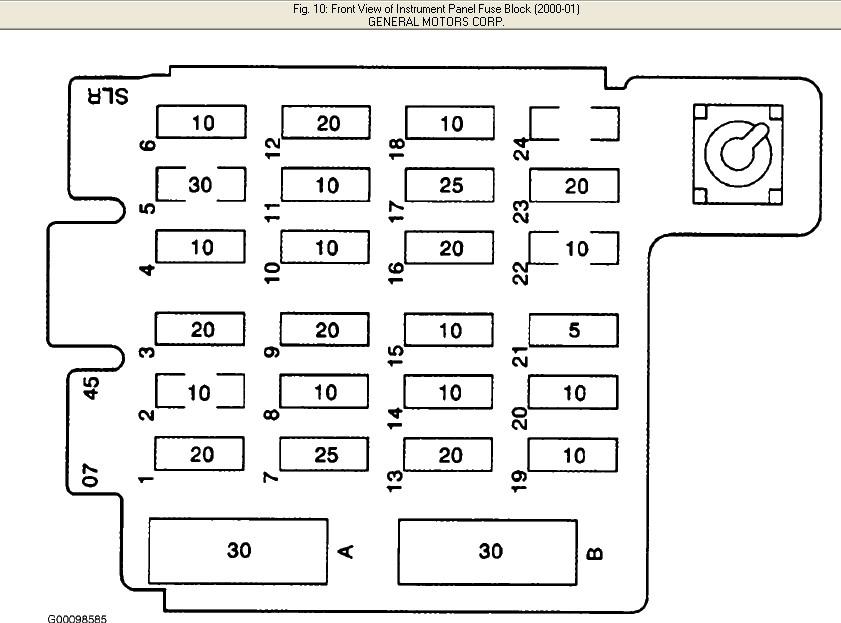 gmc astro fuse box diagrams 2004 chevy astro fuse box diagram free download #15