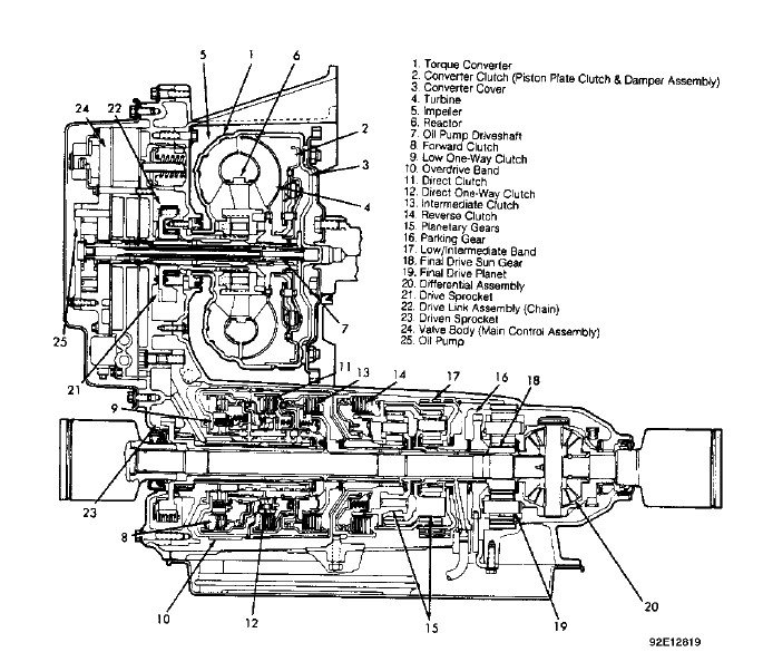 exploded view of the AX4S Transmission