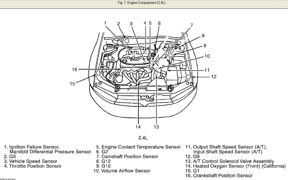Were Is The Camshaft Position Sensor Located In A