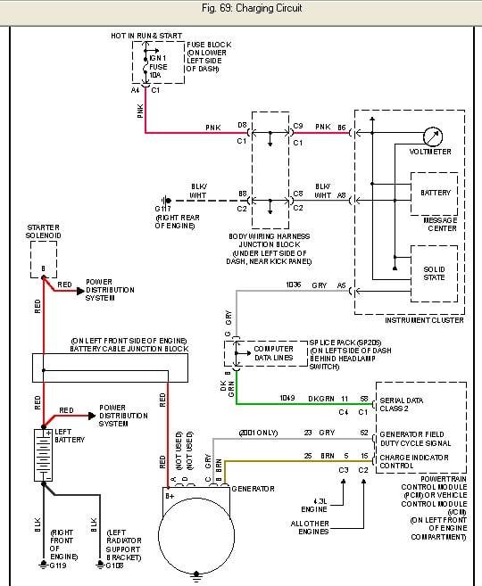 chevy alternator wiring diagram wiring diagram and 2000 chevy 3500 alternator wiring diagram delco tractor car smlf repair s wiring diagrams autozone