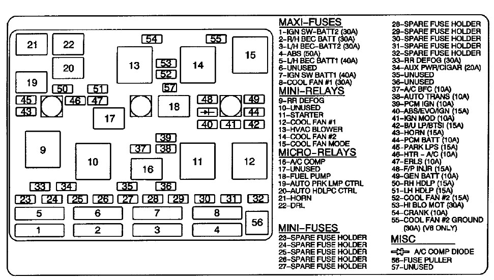 2007 04 16_185616_21 2003 solara fuse diagram wiring wiring diagram instructions fuse box for 2001 grand am at metegol.co