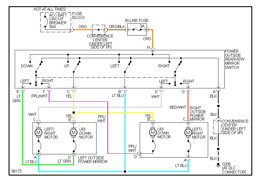 1992 chevrolet suburban power mirrors 4x2 the fuse block is good