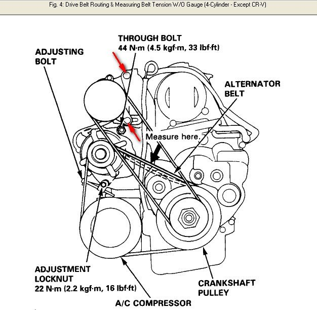 1998 Honda Prelude Electrical Diagram as well Horn Location On 99 Ford Explorer further 0ok8d Loosen Serpentine Belt Power Steering Belt further Stereo Wiring Diagram For 1996 Ford Ranger further RepairGuideContent. on prelude power steering pump diagram