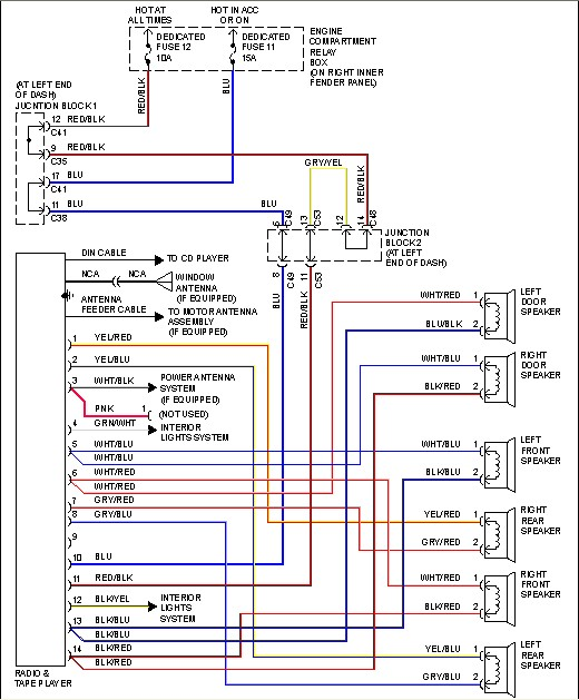 DIAGRAM] 2000 Mitsubishi Galant Wiring Diagram Radio FULL Version HD  Quality Diagram Radio - ABLEROOMDIAGRAM.LINEAKEBAP.ITableroomdiagram.lineakebap.it