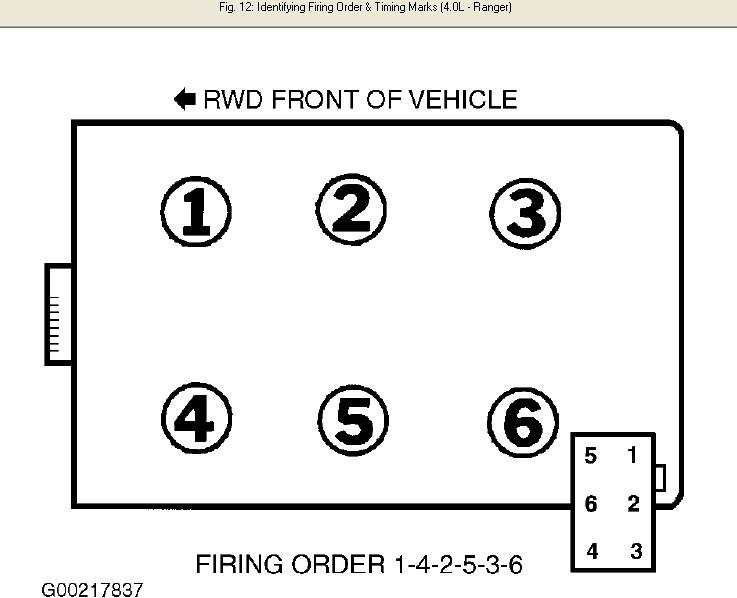 2007 Colorado Engine Diagram additionally 3vhvz 2002 Ranger 2002 Mazda 3 0 Is Firing Order Same Both further How To Change Spark Plugs On V6 3 0 Ford Escape Or Simlar Ford Such As Taurus  Ranger  Etc additionally 91 Ford F 350 Trailer Wiring Diagram furthermore Oe879101. on ford ranger firing order diagram 4