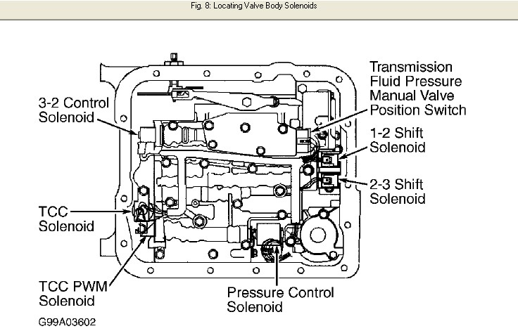 mazda 6 fuse box circuit diagram maker. Black Bedroom Furniture Sets. Home Design Ideas