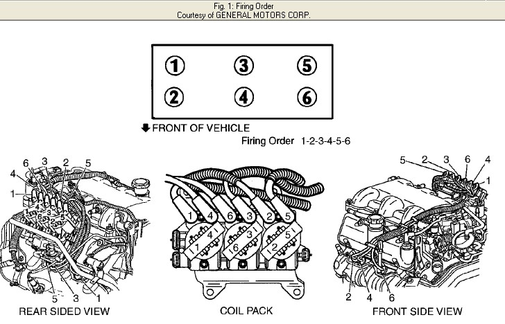 what is the firing order for 1998 chevy bu v6 3 1