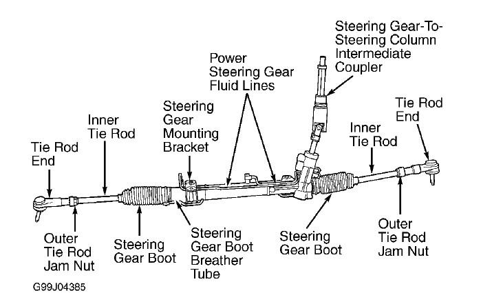 Diagram Together With Dodge Caravan Instrument Cluster On 2000 Dodge