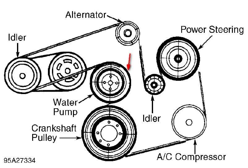 serpentine belt diagram 2000 windstar 3 8