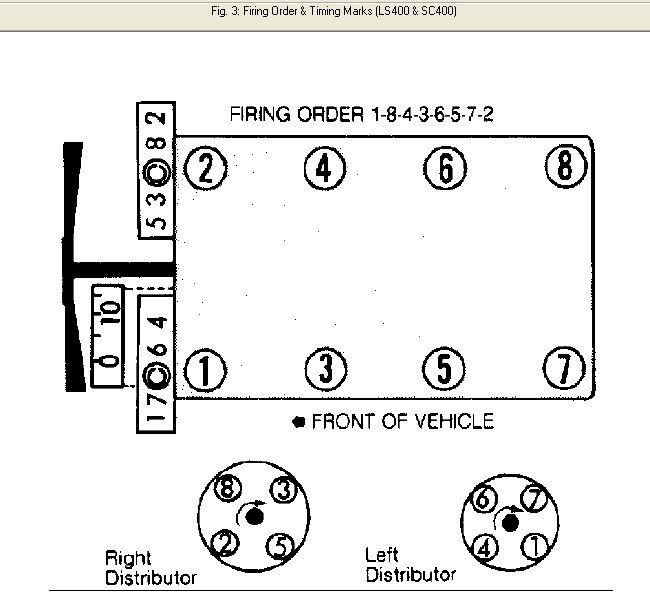 Lexus Spark Plug Wire Diagram Lexus Wiring Diagram And Schematics – Lexus Sc400 Fuse Diagram