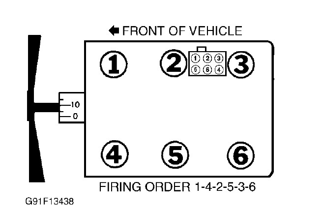 0uqnn Need Firing Order 1998 Ford Ranger 4 0 on 2001 Ford F 150 4 2l Engine Diagram