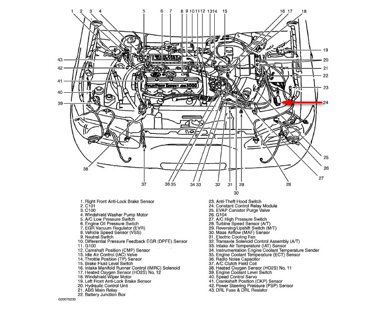 Famous Ford Upfitter Switches Wiring Diagram