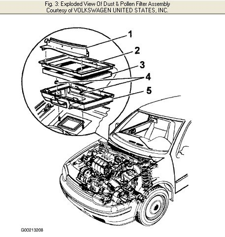 Cabin Air Filter Location 01