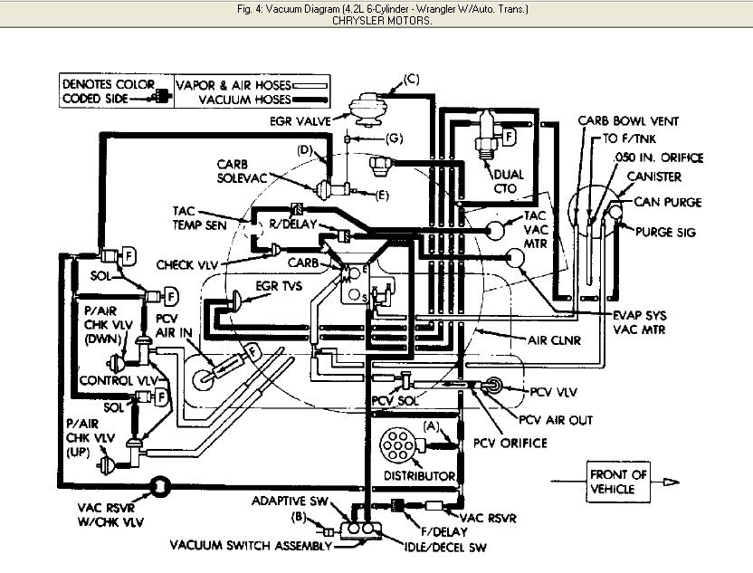 wiring diagram 89 jeep wiring diagrams and schematics 1989 jeep my headlight tail light wiring diagram switch