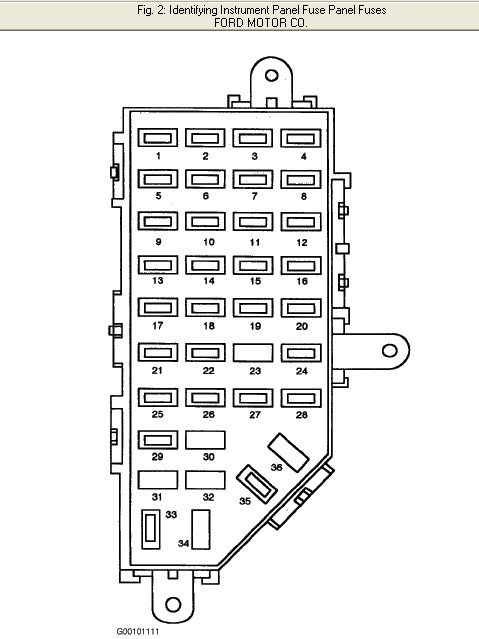 Need A Diagram Of A 1998 Ford Ranger Fuse Box