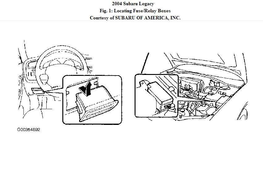 2004 subaru legacy fuse box diagram 2004 image on the 2004 subaru legacy where is the fuse located on 2004 subaru legacy fuse box