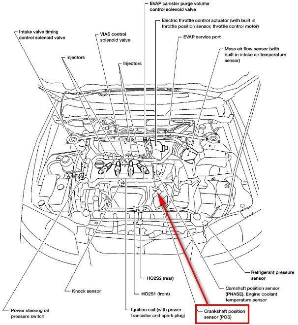 Index also 2008 Nissan Rogue Horn Fuse Location likewise Infiniti G35 Interior Parts additionally 2008 Nissan Pathfinder Fuse Box Diagram further P0400 1999 nissan altima sedan. on diagram of 1999 nissan altima se