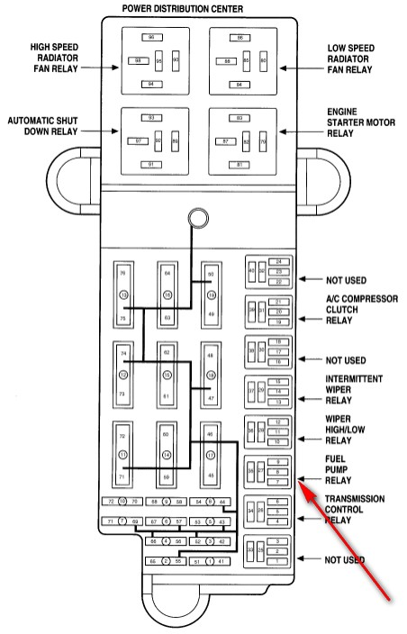 i am looking for the fuel pump relay on a 2001 dodge. Black Bedroom Furniture Sets. Home Design Ideas