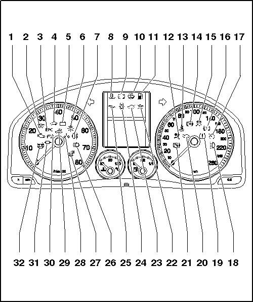 Dash on 2004 Buick Lesabre Dashboard Lights