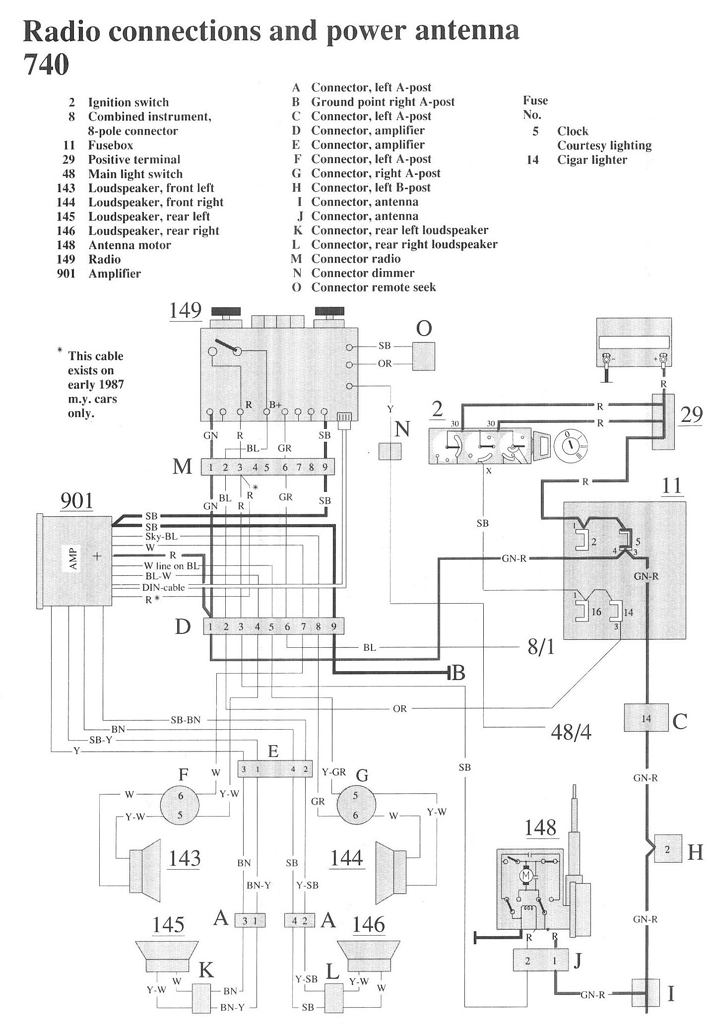 volvo 740 radio wiring diagram volvo image wiring volvo 740 gle kenwood radio cd checked wiring on volvo 740 radio wiring diagram