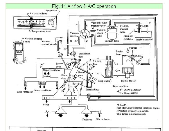 wiring diagram for 1983 nissan 280zx nissan maxima wiring