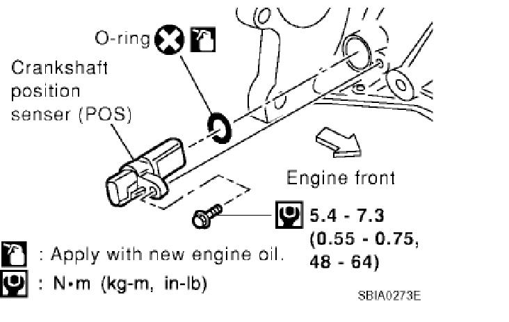 where is the location of the crankshaft position sensor on