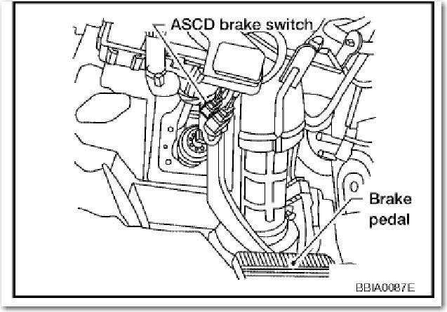 where is the brake light  stop light switch located on a