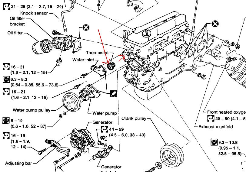 P 0996b43f80cb0f32 besides Transmission Cooler Line 2000 Honda Passport Replace additionally 1v2pi Thermostat 1998 Nissan Frontier likewise 2002 Ford Taurus Engine Diagram additionally RepairGuideContent. on 1998 mercury villager engine diagram exploded