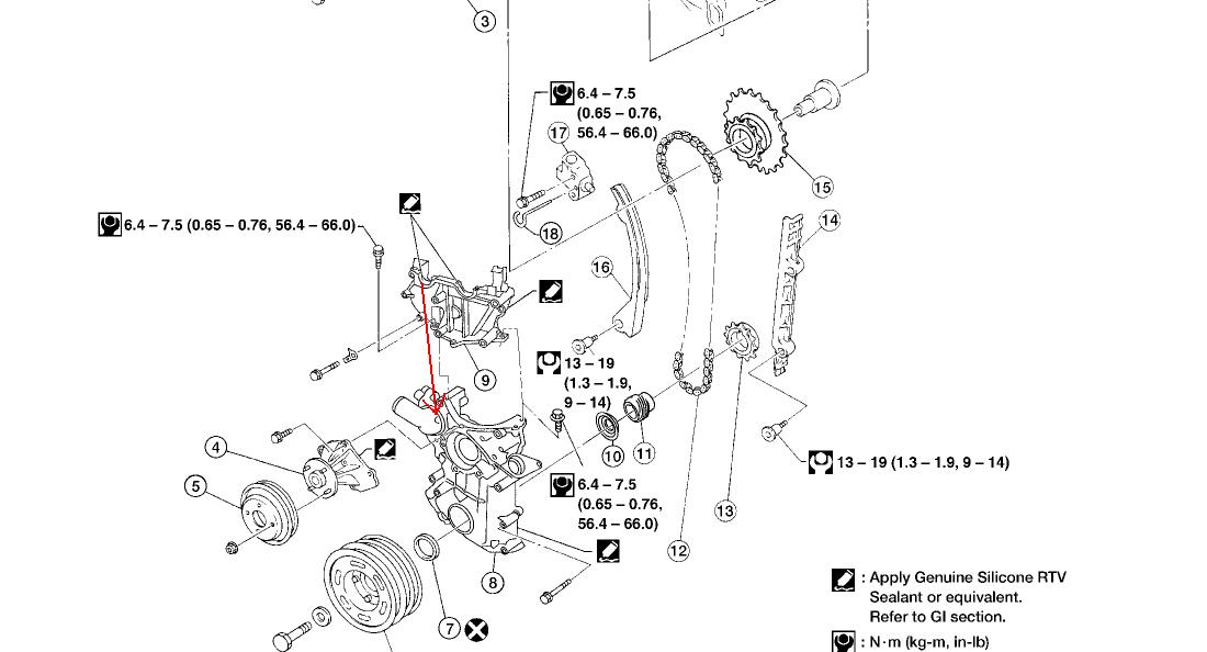 Subaru Impreza Water Pump Location Com