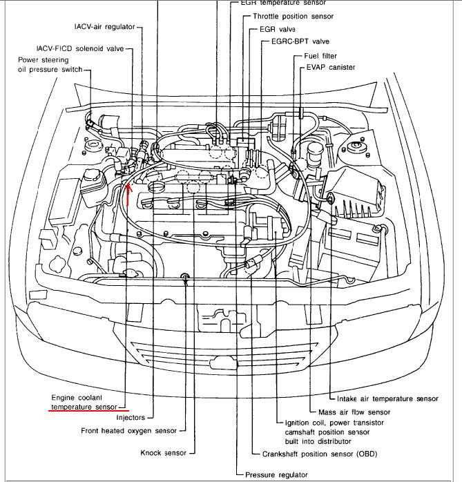 1998 nissan frontier coolant temp sensor wiring diagram 1998 diy location on coolant temperature sensor