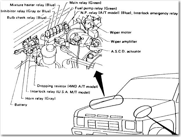 1989 nissan pathfinder  won u0026 39 t turn over new starter  good battery  solenoid makes slight noise