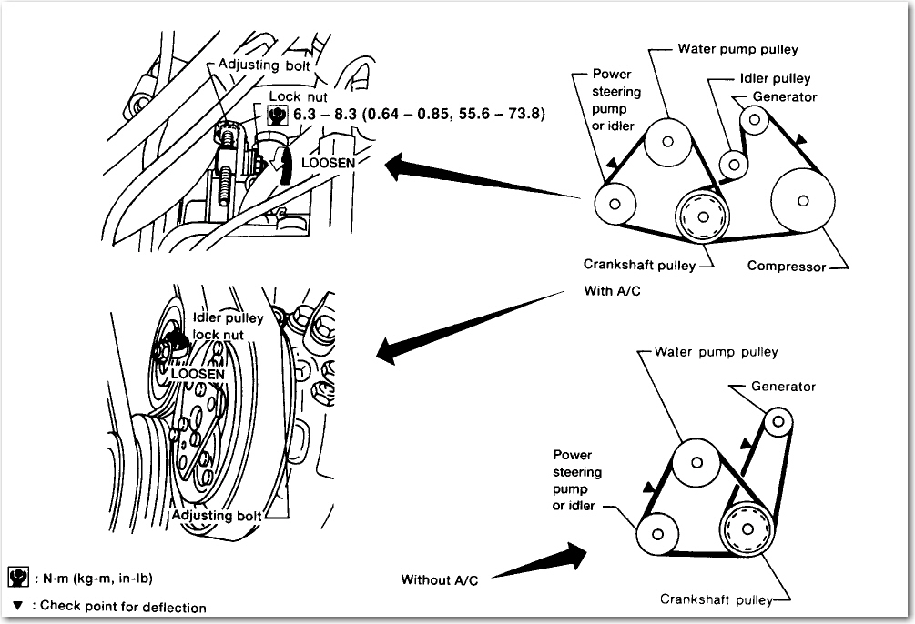 service manual  1996 nissan sentra power steering belt 1993 Nissan Altima Engine Diagram 2000 Nissan Maxima Engine Diagram