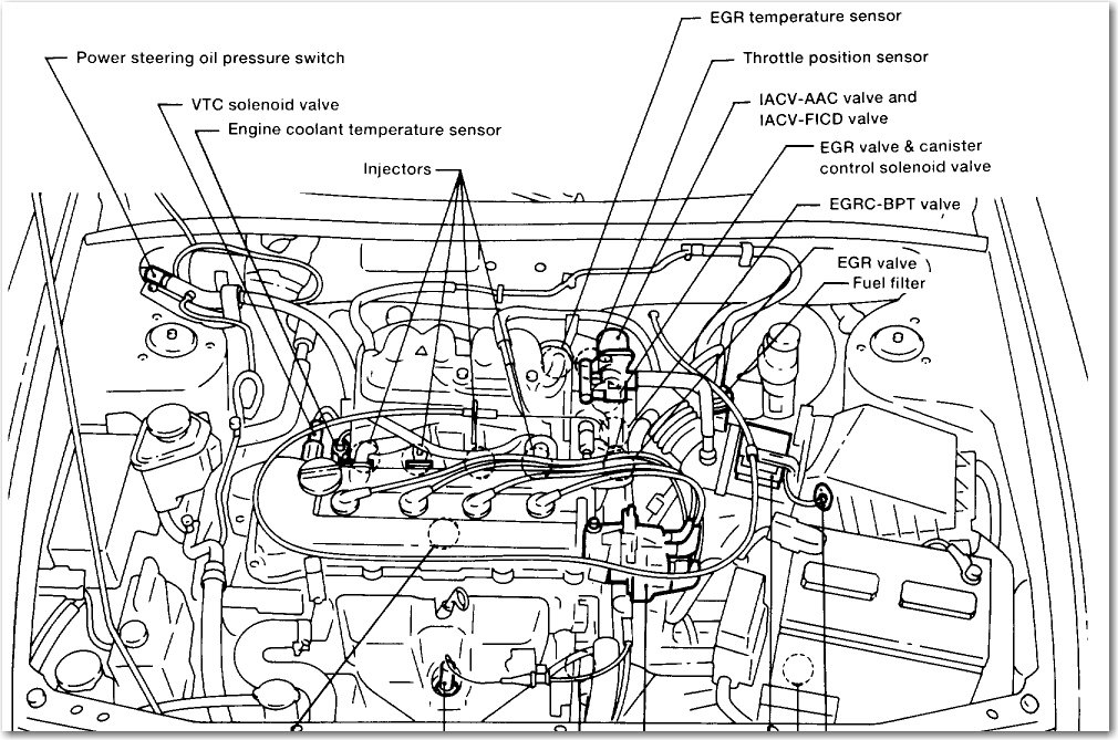 Cadillac Srx Battery Location also Wiring Diagram For Blower Motor In 2004 Chevy Impala furthermore Chevy 3 7 Thermostat Location furthermore Gl 1500 Fuse Box likewise Where Is The Egr Valve Located On A 1995 Nissan Maxima. on cadillac sts cabin filter location
