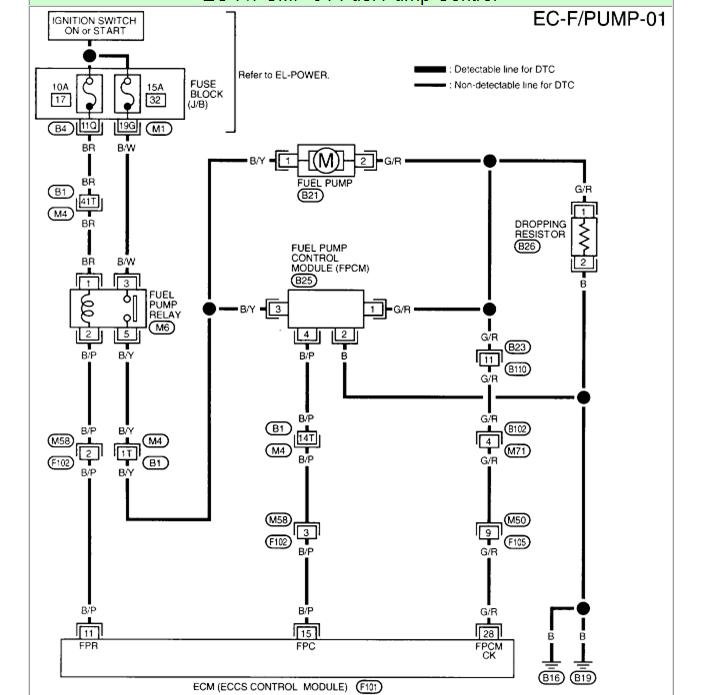 nissan 280z fuel pump wiring diagram
