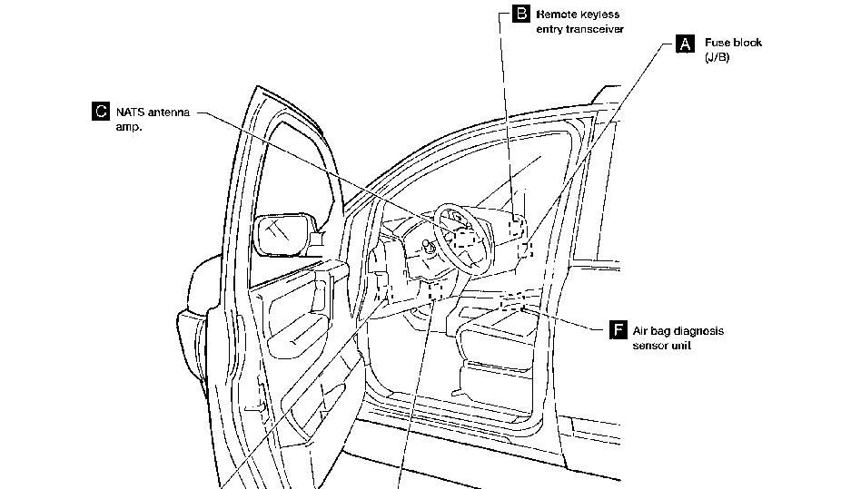 2005 nissan frontier engine compartment diagram