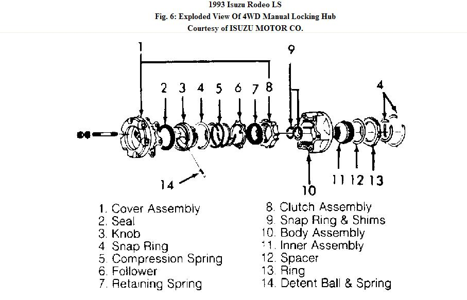 Isuzu Rodeo Front Hub Cover : Isuzu rodeo front wheel hub assembly diagram