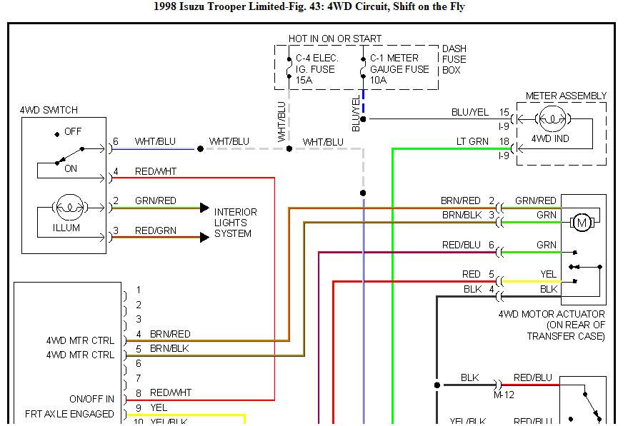 Are You Able To Help Me With A Torque On Demand Fault On A