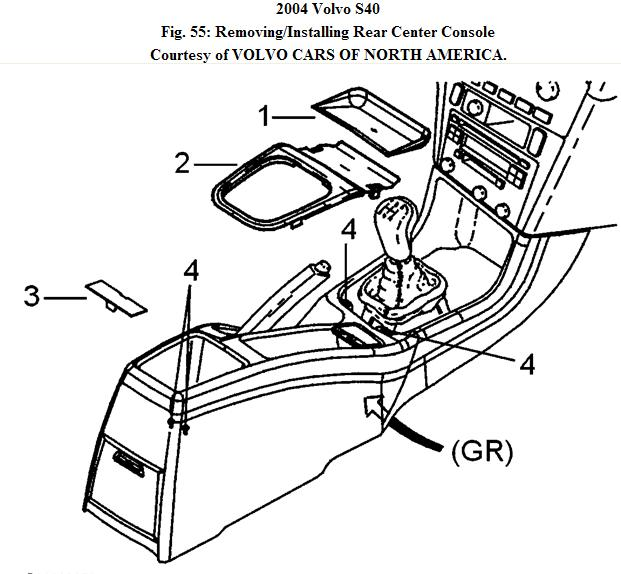 how do i remove the center console on a 2004 volvo s40