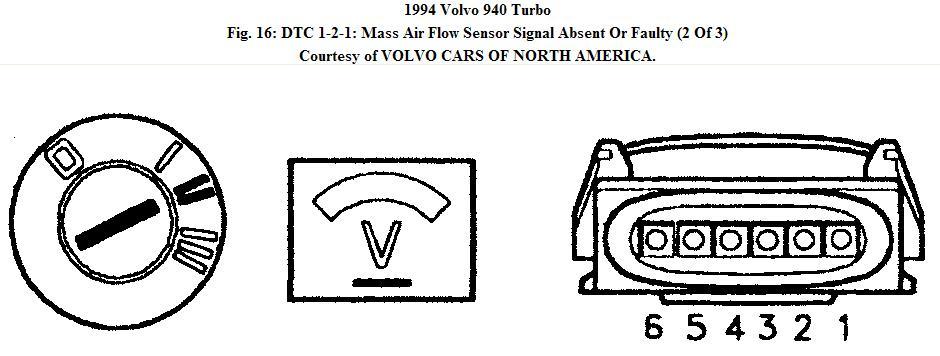 i have a 1994 volvo 940 turbo wagon  heater valve