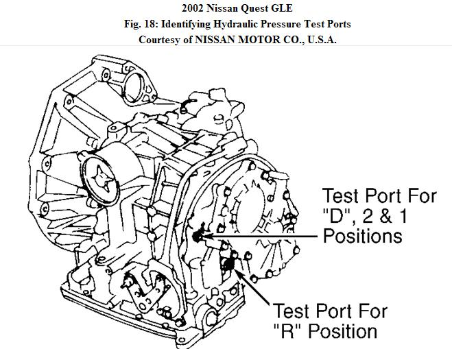 i have a nissan quest 2002 will not run in any forward