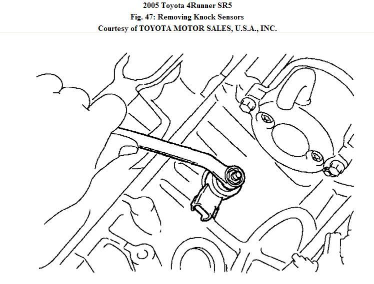 Where Is The Knock Sensor On A 2550 Toyota 4runner V8  How