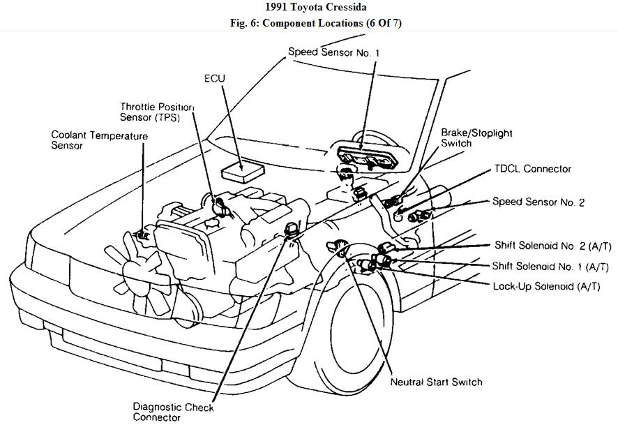 91 accord engine bay diagram
